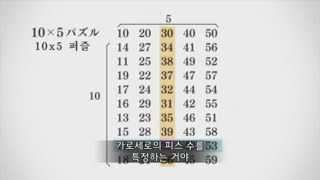 나카노히토 게놈 [실황중] 10화 썸네일